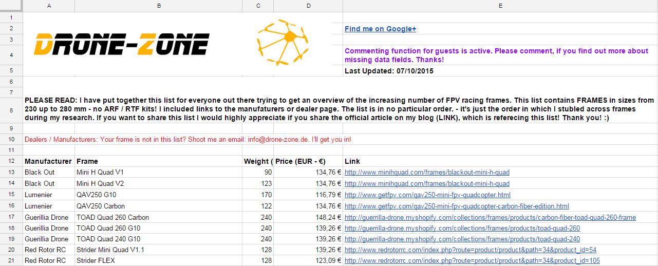 Startbild FPV Frame Liste