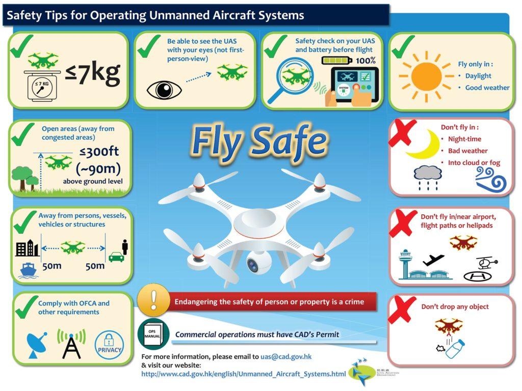 CAD Hongkong Drohnen Regeln Flyer