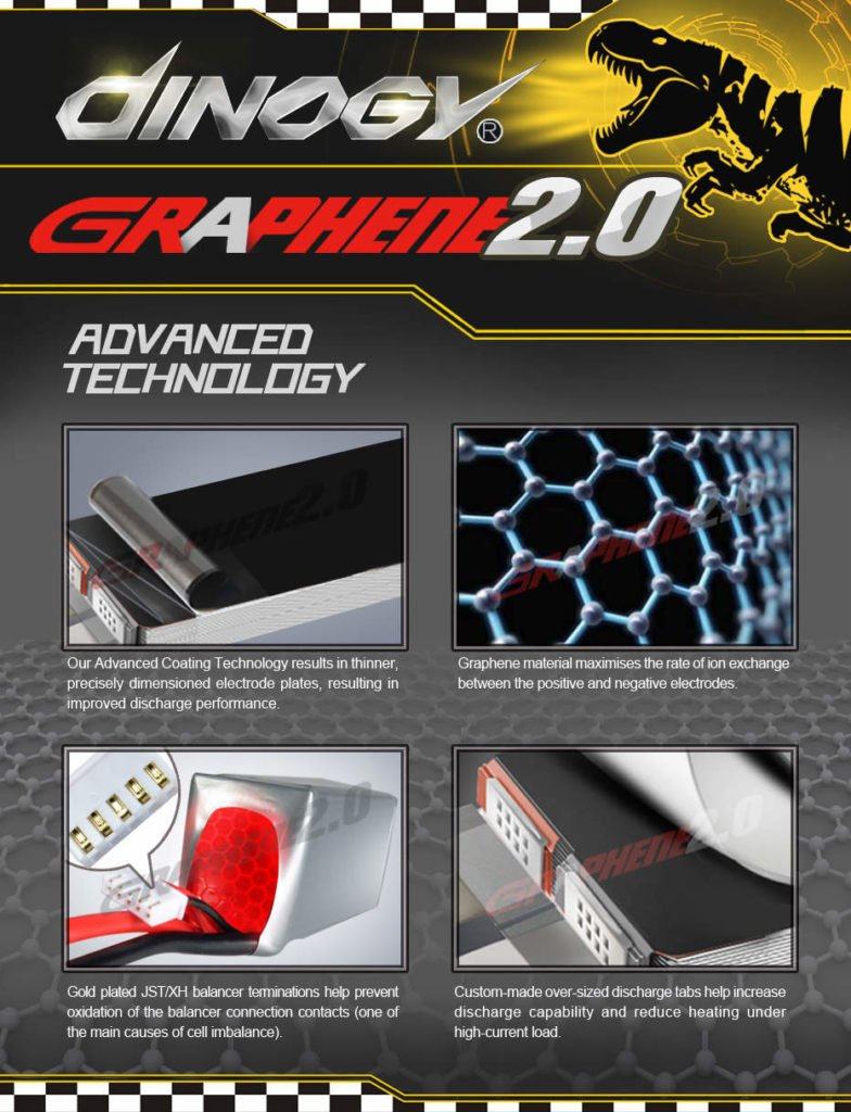 DINOGY Graphene 2.0 Advanced Info Graphic