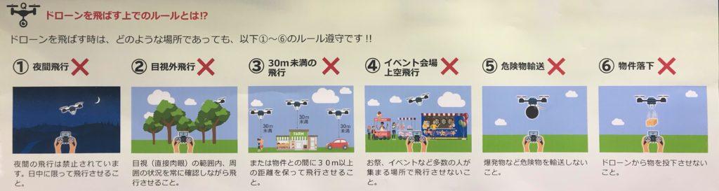 Drohnenvorschriften in Japan auf Japanisch