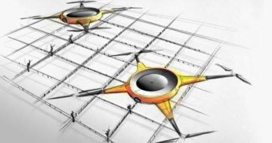 SkyMul SkyTy Drohne Zeichnung